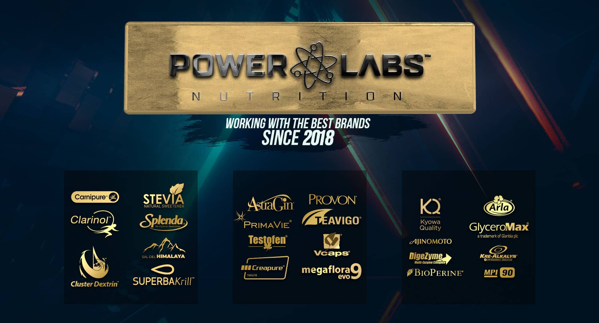 POWERLABS